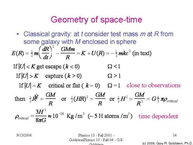 geometry of space time